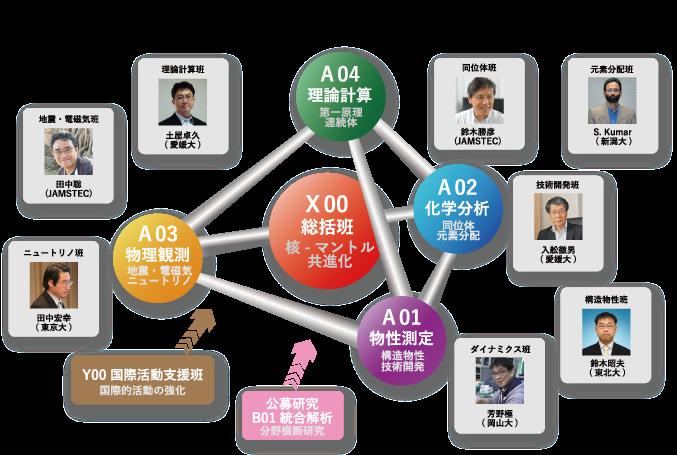 organization.ai